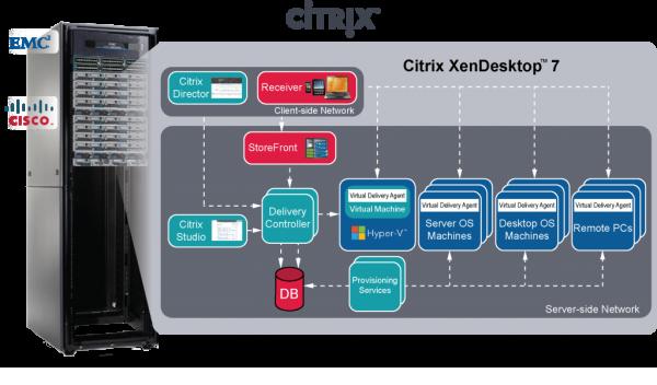 Инструкция По Применению Cetrix
