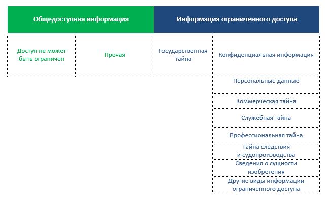 оценка вреда субъектам персональных данных образец - фото 11
