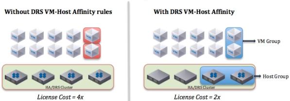 о лицензировании Oracle в