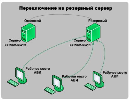 Как сделать сервер для приложения 898